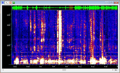 Спектрограмма с высоким разрешением для анализа технических гармоник